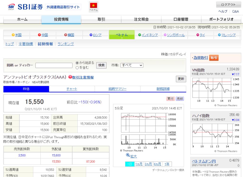 SBI証券 ベトナム株 銘柄情報